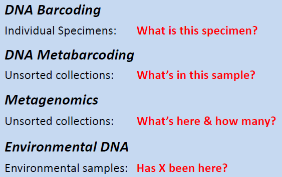 From Kat Bruce's NFBR 2015 poster 'A molecular toolset for biological recording'